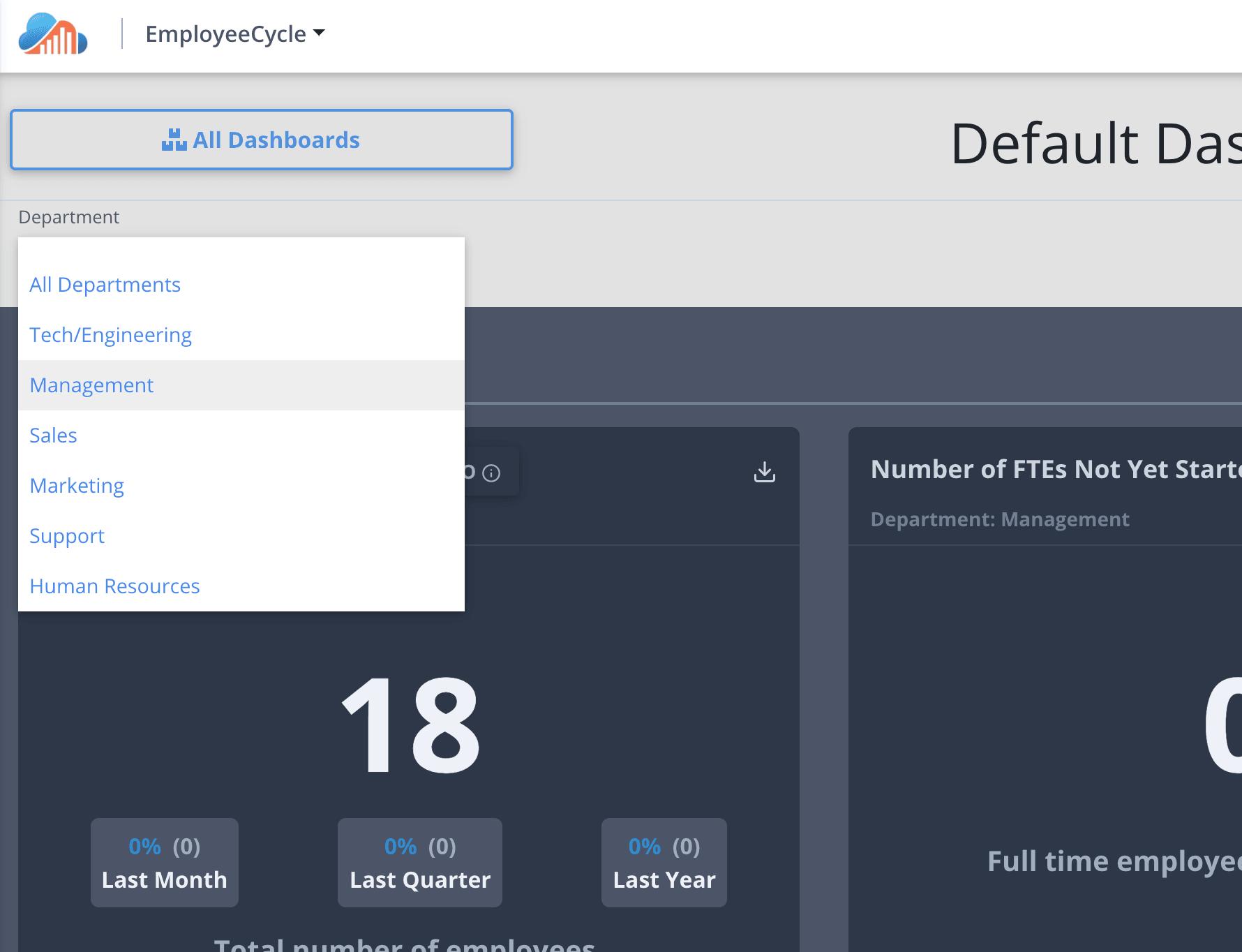 Department filter