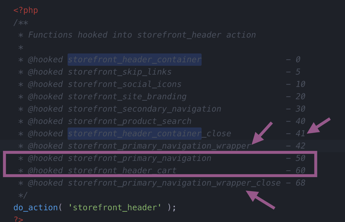 Storefront Header Actions