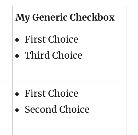 Screenshot of a bulleted list with 'first choice' and 'third choice' as bullet items.