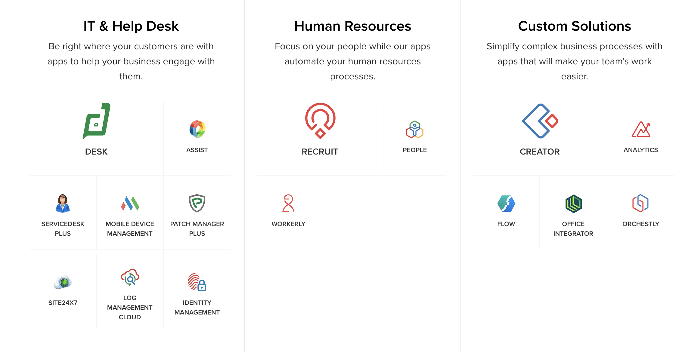 Apps in IT & Help Desk, Human Resources, and Custom Solutions.