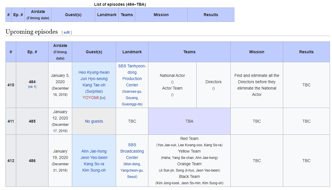 List of Running Man episodes 2020 - Wikipedia.png
